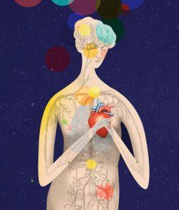 corps et psychosomatique